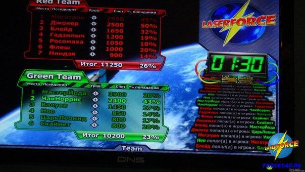 Laserforce Chelyabinsk Iplaylaserforce